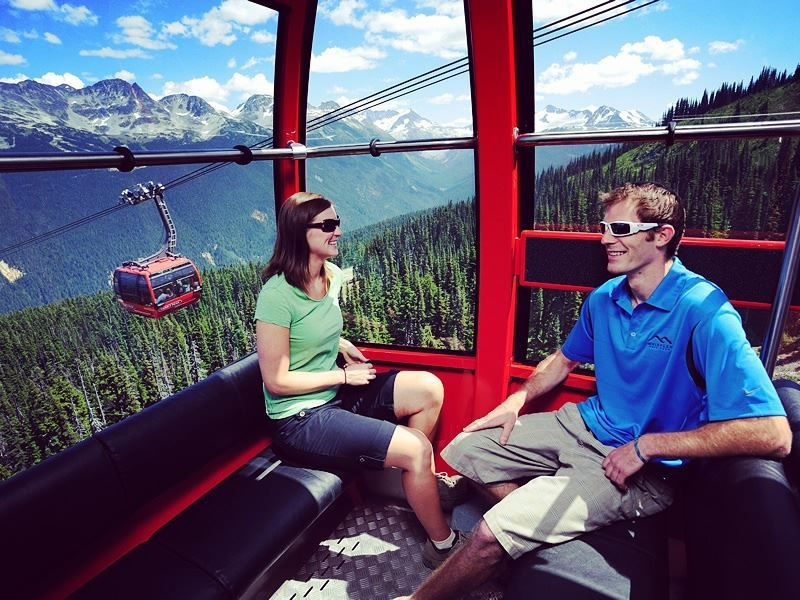 riding the peak 2 peak gondola